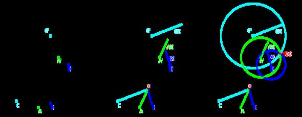 Isometria del piano