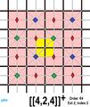 424 symmetry-extend-p4.png