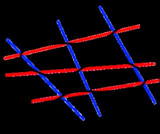 Cayley–Bacharach theorem