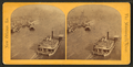 Across the Mississippi river, from the levee, from Robert N. Dennis collection of stereoscopic views.png