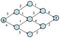 Algorithms-NetFlow1.png