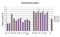 Arbeitslose 2005-11.png