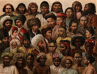 Ethnic group - The racial diversity of Asia's ethnic groups, Nordisk familjebok (1904)