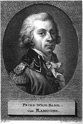 Friedrich Wilhelm Basilius von Ramdohr