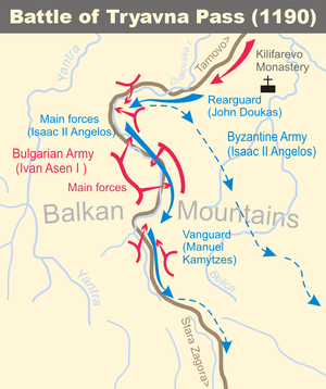 Battle of Tryavna Pass.png