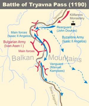 Battle of Tryavna - Image: Battle of Tryavna Pass
