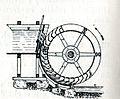 Bröstfallshjul.jpg
