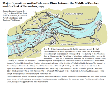Outline map of the Delaware River and the shores of New Jersey and Pennsylvania, just south of Philadelphia. The movements of the British and American forces during October and November 1777 are marked on the map
