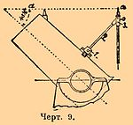 Brockhaus and Efron Encyclopedic Dictionary b49_281-3.jpg