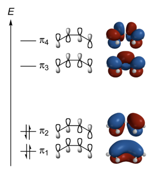 Hückel method - Butadiene molecular orbitals