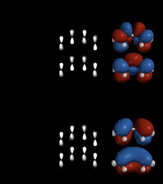 Hückel method - Butadiene molecular orbitals