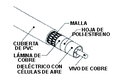 CABLE COXIAL.png