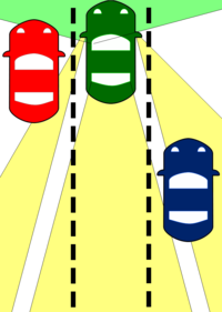 Driving Maintenance Blind Spots Wikibooks Open Books For