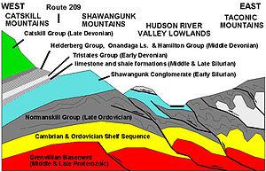 Geology of the Appalachians - Wikipedia
