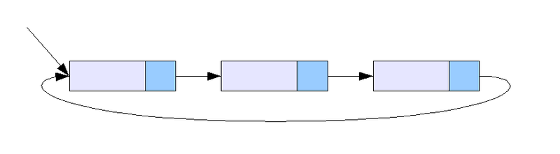 Выбрать пункт круговой массив