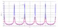 Comb filter response fb pos.png