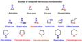 Composti eterociclici non aromatici.png