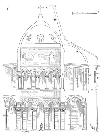 Coupe.eglise.Neuvy.Saint.Sepulcre.png