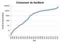 Creixement GenBank.png