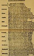 Die Donat-und kalender-type - Nachtrag und übersicht (1903) (14593782558).jpg