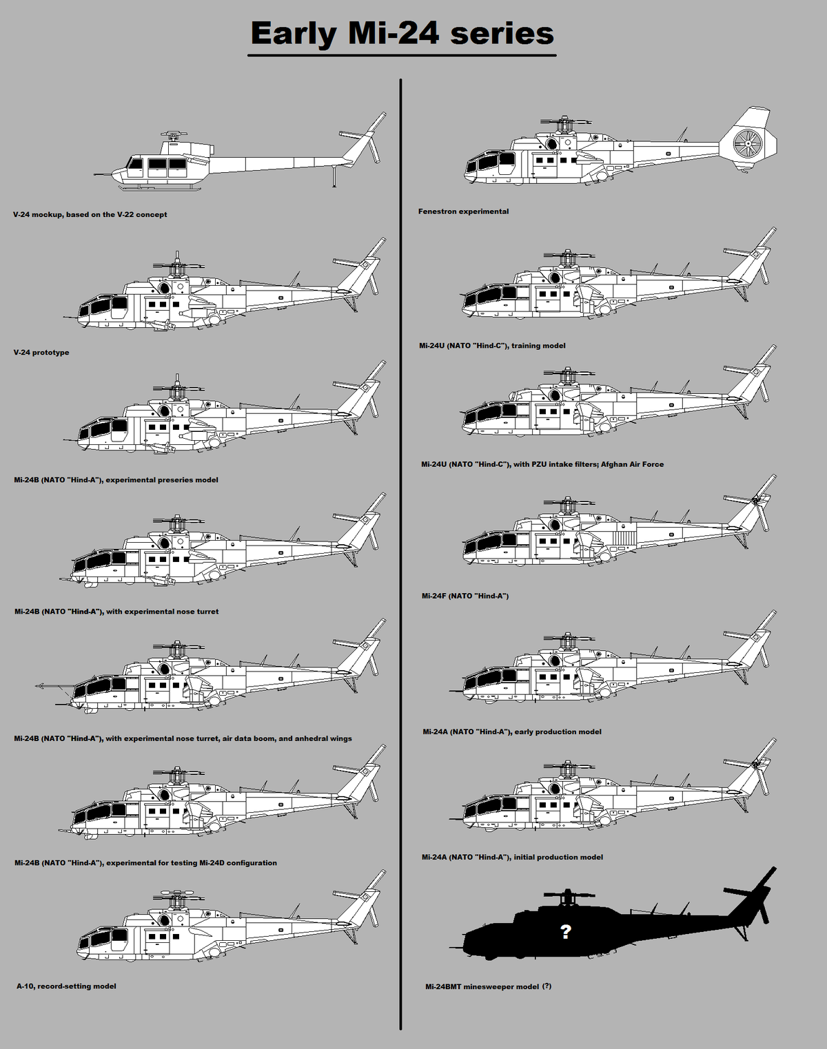 helicopter flights with List Of Mil Mi 24 Variants on Ac modation likewise List of Mil Mi 24 variants additionally Airbus Helicopter H160 17870 also Fiji Photo Gallery   I further Index9548.