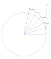 Euler's formula n5.png