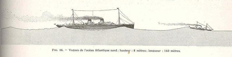File:FMIB 36730 Vagues de l'Ocean Atlantique Nord.jpeg