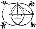 Fabrica et uso del compasso polimetro-1633-illustrazioni-21.png