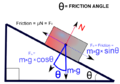 Friction angle.png