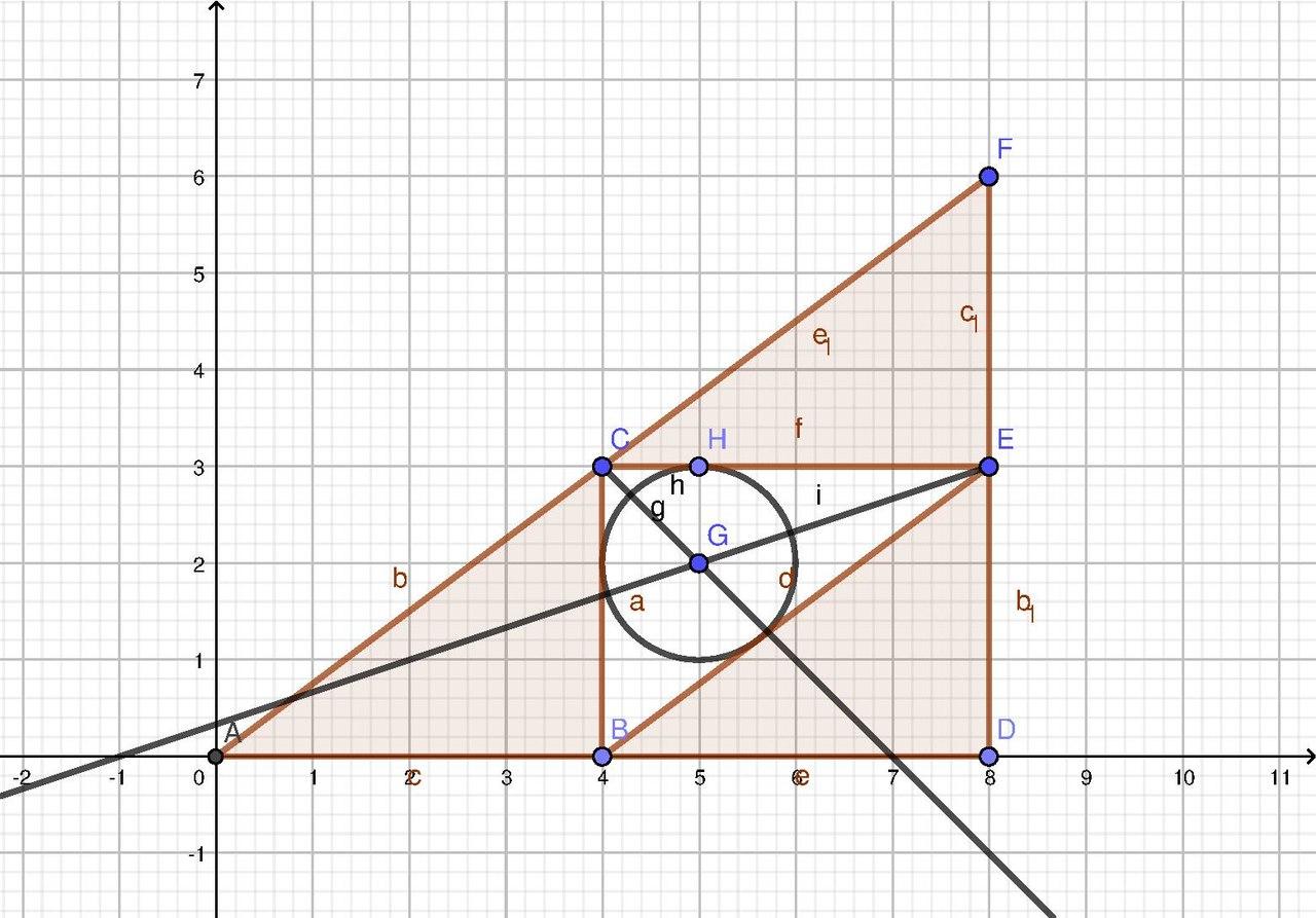 Fichier:Geogebra-export1.pdf