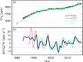 Globally averaged atmospheric CH4 and its annual growth rate GATM.png