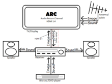 Hdmi Audio Wiring Diagram on xbox 360 hook up diagram