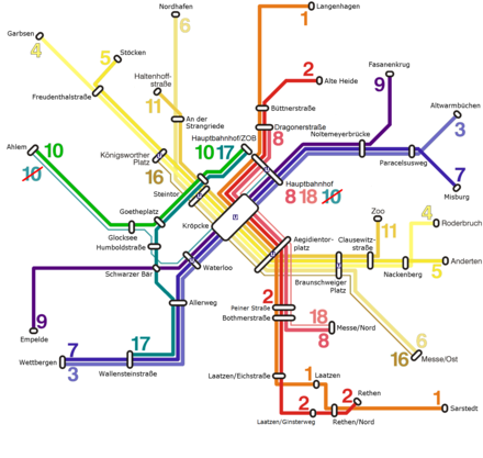 Stadtbahn Hannover Wikipedia