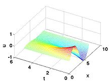 Parallel Spectral Numerical Methods/Examples in Matlab and Python