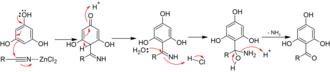 Hoesch reaction - Image: Hoesch reaction mechanism