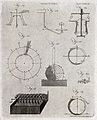 Hydraulics; various water-driven machines. Engraving by A. B Wellcome V0024469ER.jpg