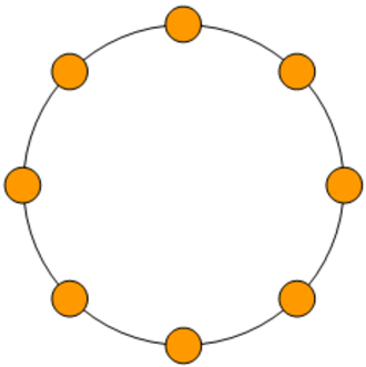 Dual graph - Image: Intercpunetring