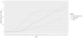 Internet users per capita (World Bank Data).png
