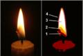 Kerze zonen.png