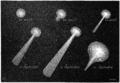 La Nature - 1874 - Différent aspects de la comète IV de 1873 - p004.png