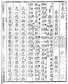 Li Shangyin 05 Lu note.jpg