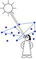 Luftperspektive, physikalische Erklärung.jpg