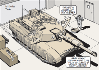 PS, The Preventive Maintenance Monthly - A typical PS illustration publicizing new information: M1 tank crewmen may now mount a roadwheel atop their anthropomorphic tank's turret, due to the availability of a new type of mounting assembly