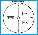 Minimum sector altitude.png
