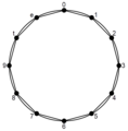 Musical identity interval-1 family chromatic circle.png