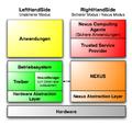NGSCB-Diagramm.png