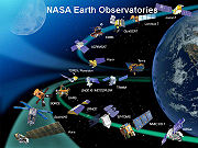 Nasa earth observatories