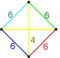 Omnitruncated 3-simplex honeycomb verf.png