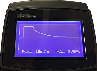 Oscilloscope - An oscilloscope displaying capacitor discharge