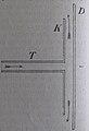 Ottův slovník naučný - obrázek č. 3017.JPG
